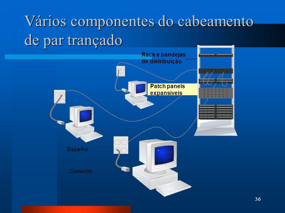 36 Vários componentes do cabeamento de par trançado Patch panels expansiveis Rack e bandejas de distribuição Espelho Conector