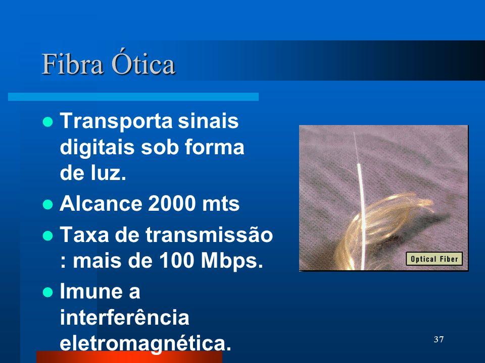 37 Fibra Ótica Transporta sinais digitais sob forma de luz. Alcance 2000 mts Taxa de transmissão : mais de 100 Mbps. Imune a interferência eletromagné