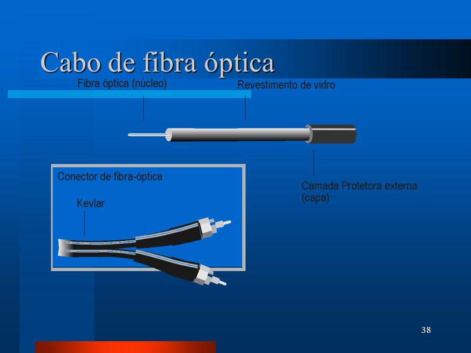 38 Cabo de fibra óptica