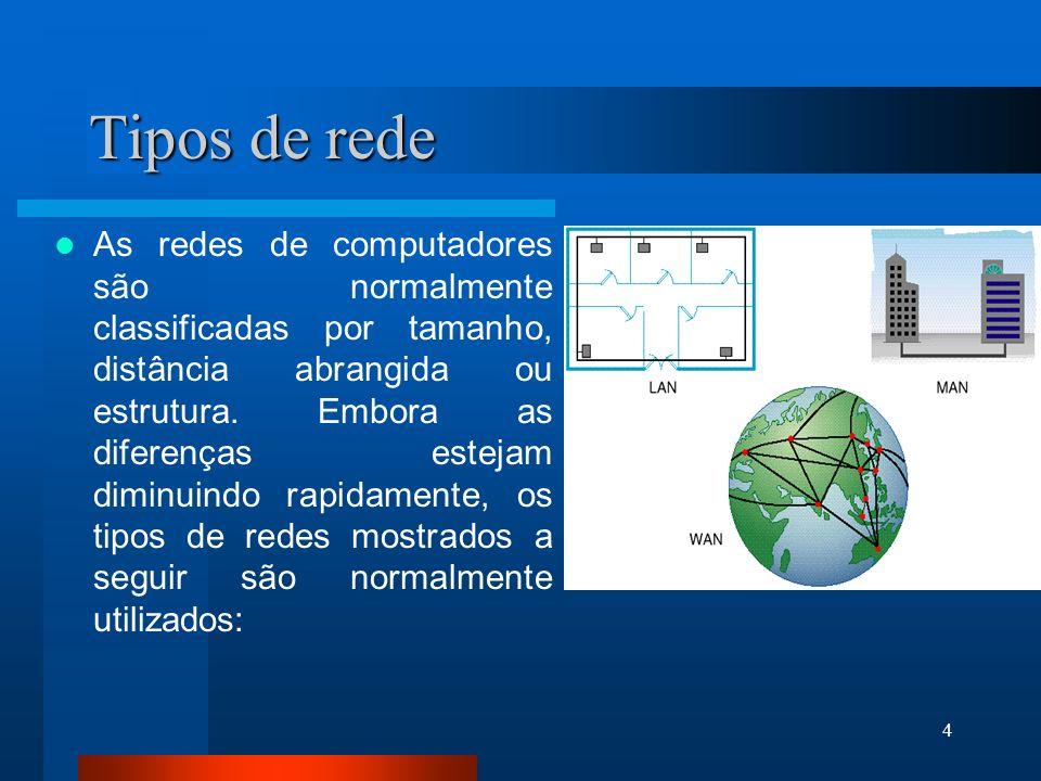 4 Tipos de rede As redes de computadores são normalmente classificadas por tamanho, distância abrangida ou estrutura. Embora as diferenças estejam dim