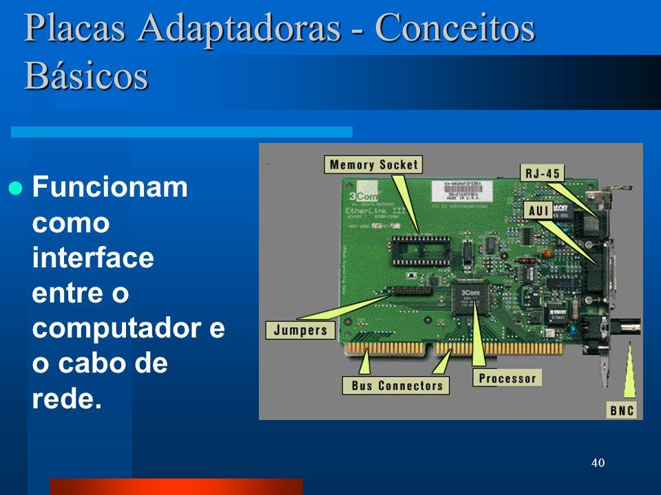 40 Placas Adaptadoras - Conceitos Básicos Funcionam como interface entre o computador e o cabo de rede.