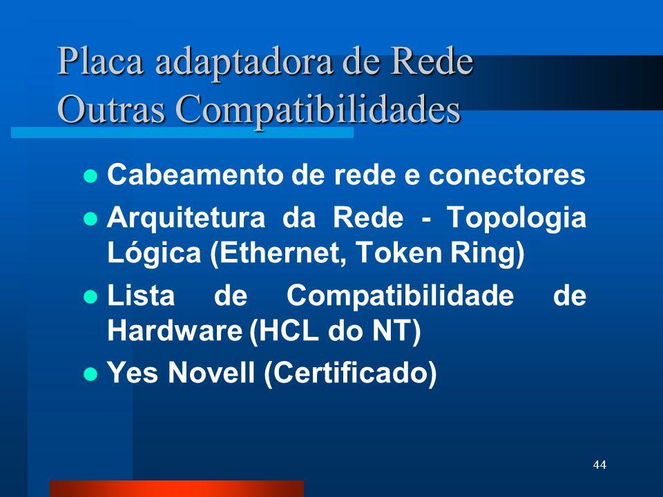 44 Placa adaptadora de Rede Outras Compatibilidades Cabeamento de rede e conectores Arquitetura da Rede - Topologia Lógica (Ethernet, Token Ring) List