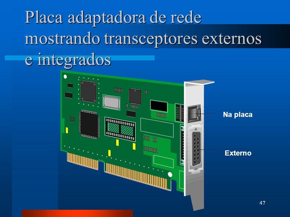 47 Placa adaptadora de rede mostrando transceptores externos e integrados Na placa Externo