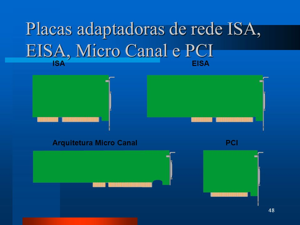 48 Placas adaptadoras de rede ISA, EISA, Micro Canal e PCI ISAEISA Arquitetura Micro CanalPCI