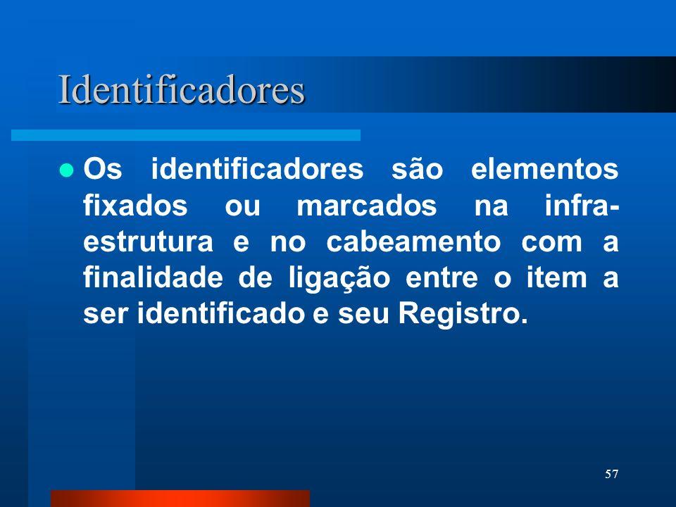 57 Identificadores Os identificadores são elementos fixados ou marcados na infra- estrutura e no cabeamento com a finalidade de ligação entre o item a
