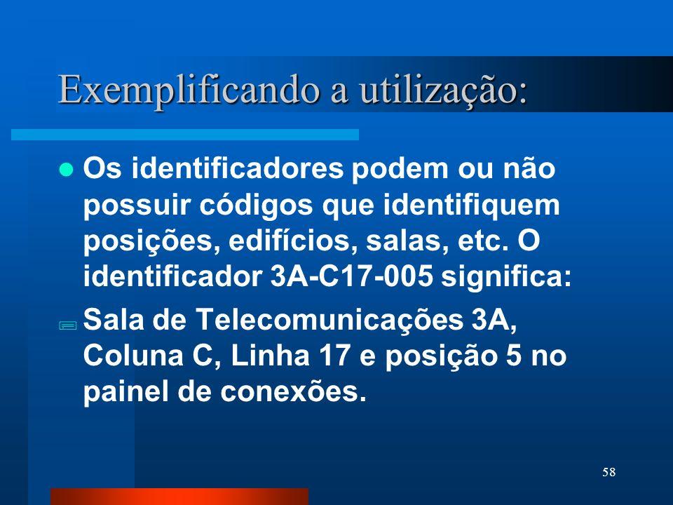 58 Exemplificando a utilização: Os identificadores podem ou não possuir códigos que identifiquem posições, edifícios, salas, etc. O identificador 3A-C