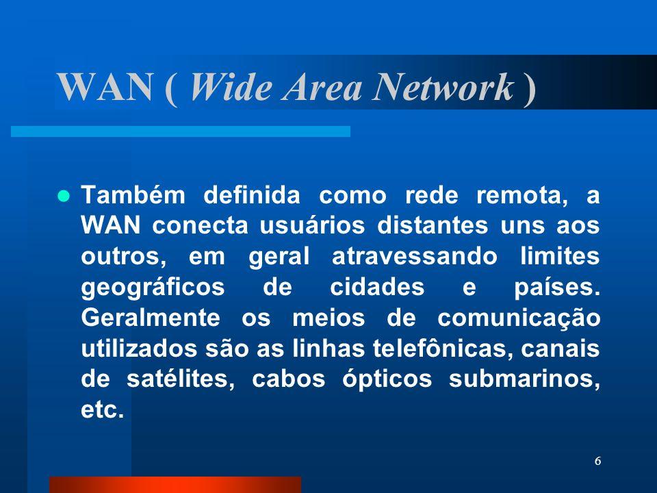 6 WAN ( Wide Area Network ) Também definida como rede remota, a WAN conecta usuários distantes uns aos outros, em geral atravessando limites geográfic