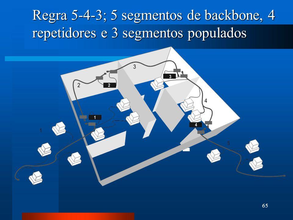 65 Regra 5-4-3; 5 segmentos de backbone, 4 repetidores e 3 segmentos populados