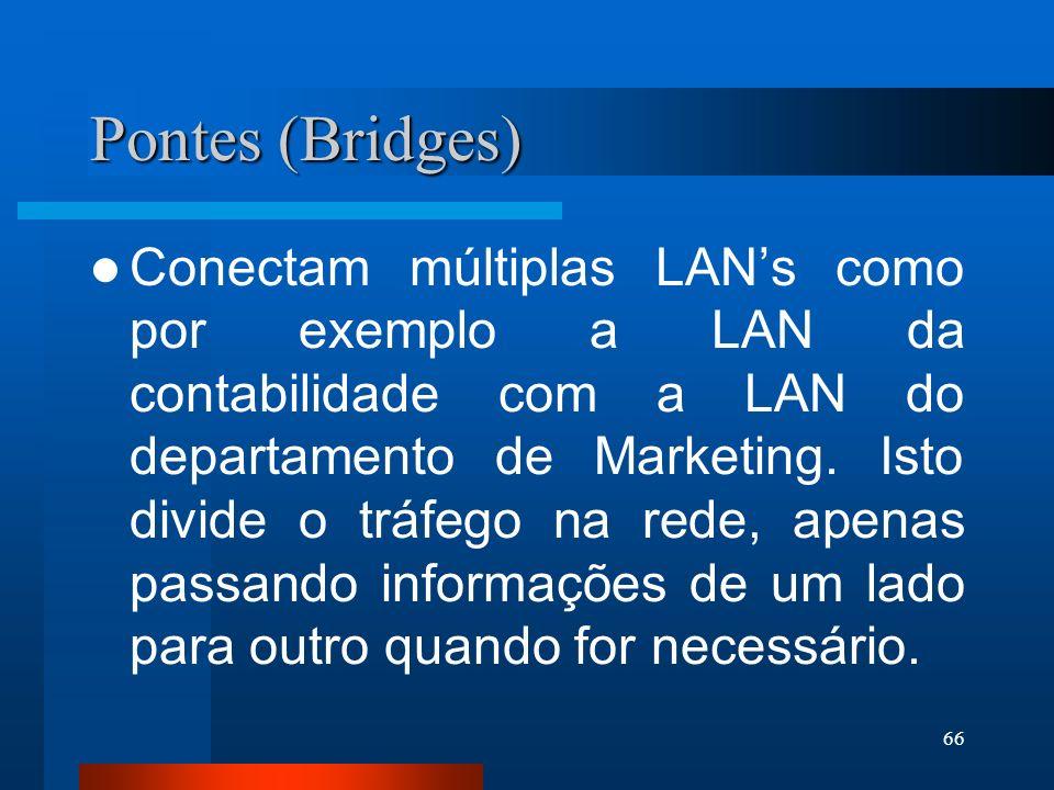 66 Pontes (Bridges) Conectam múltiplas LANs como por exemplo a LAN da contabilidade com a LAN do departamento de Marketing. Isto divide o tráfego na r