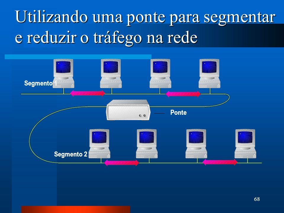 68 Utilizando uma ponte para segmentar e reduzir o tráfego na rede Segmento 1 Segmento 2 Ponte