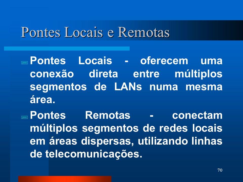 70 Pontes Locais e Remotas Pontes Locais - oferecem uma conexão direta entre múltiplos segmentos de LANs numa mesma área. Pontes Remotas - conectam mú