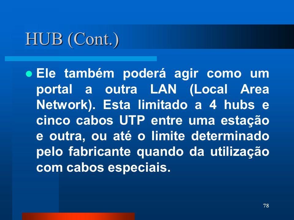 78 HUB (Cont.) Ele também poderá agir como um portal a outra LAN (Local Area Network). Esta limitado a 4 hubs e cinco cabos UTP entre uma estação e ou