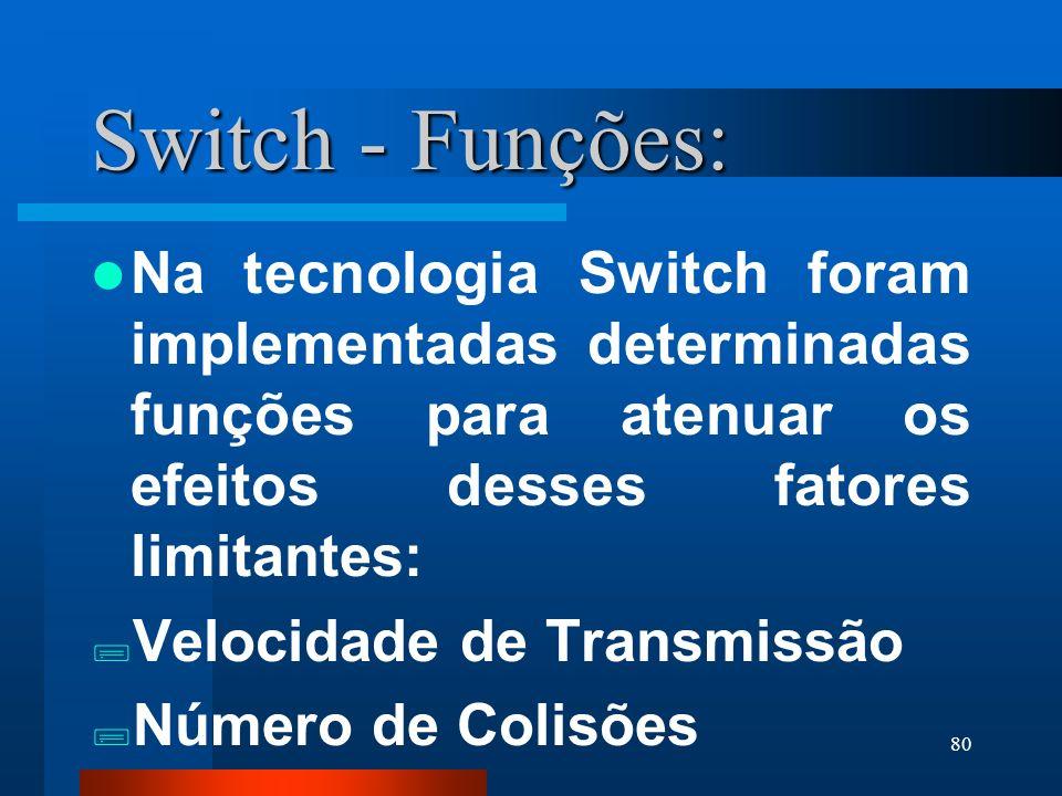 80 Switch - Funções: Na tecnologia Switch foram implementadas determinadas funções para atenuar os efeitos desses fatores limitantes: Velocidade de Tr