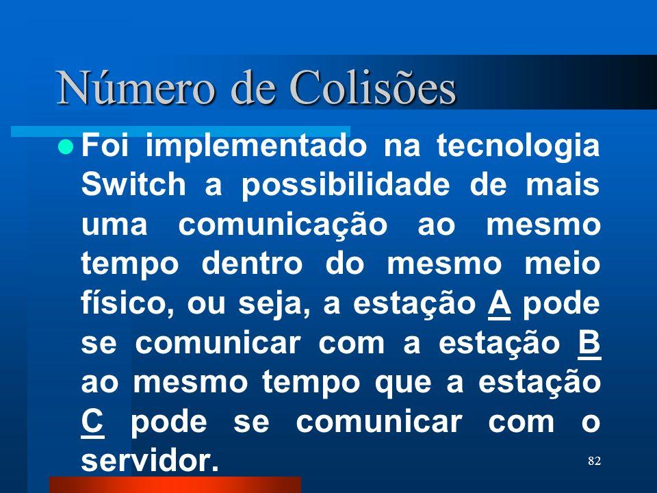 82 Número de Colisões Foi implementado na tecnologia Switch a possibilidade de mais uma comunicação ao mesmo tempo dentro do mesmo meio físico, ou sej
