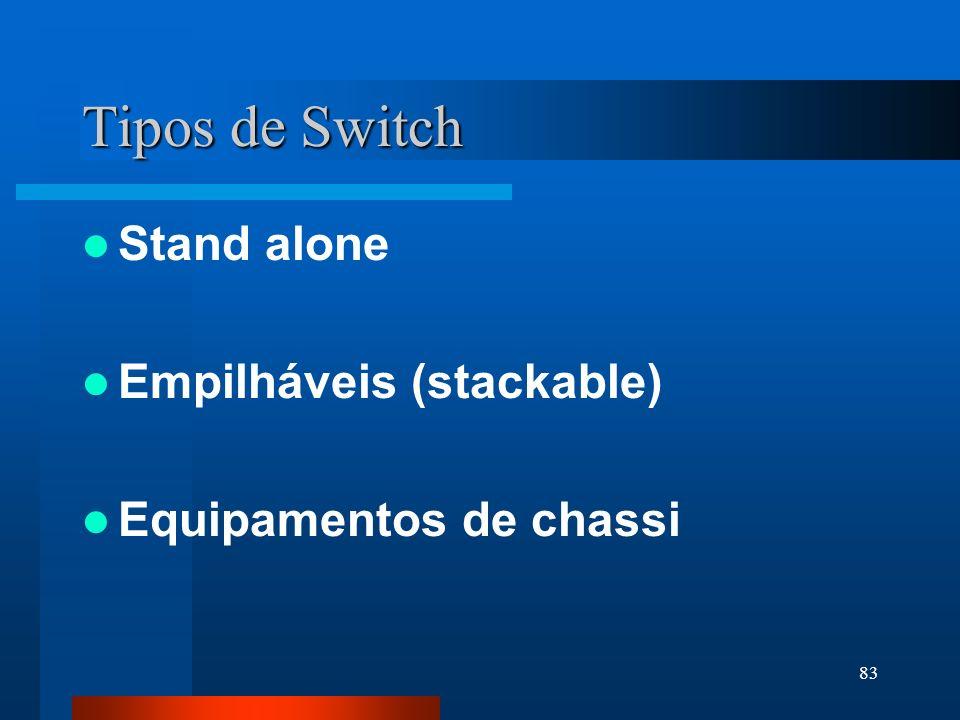 83 Tipos de Switch Stand alone Empilháveis (stackable) Equipamentos de chassi