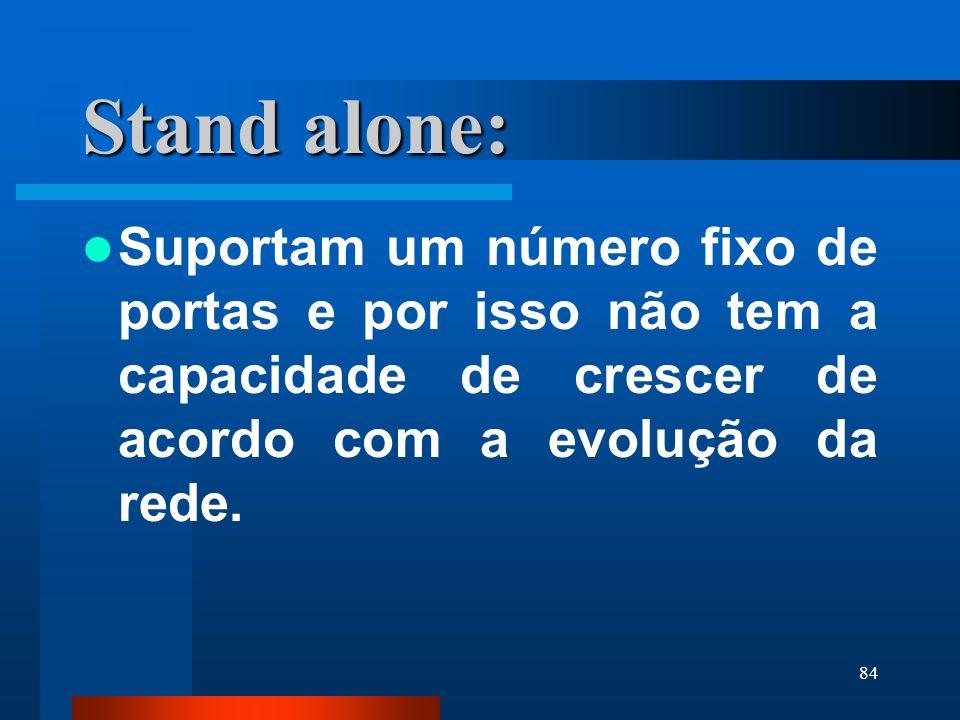 84 Stand alone: Suportam um número fixo de portas e por isso não tem a capacidade de crescer de acordo com a evolução da rede.