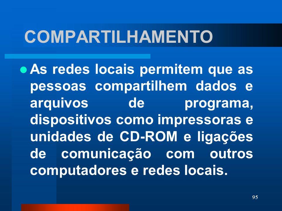 95 COMPARTILHAMENTO As redes locais permitem que as pessoas compartilhem dados e arquivos de programa, dispositivos como impressoras e unidades de CD-