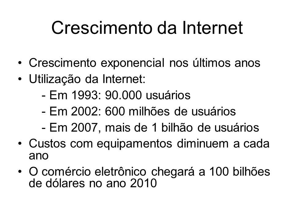 Crescimento da Internet Crescimento exponencial nos últimos anos Utilização da Internet: - Em 1993: 90.000 usuários - Em 2002: 600 milhões de usuários