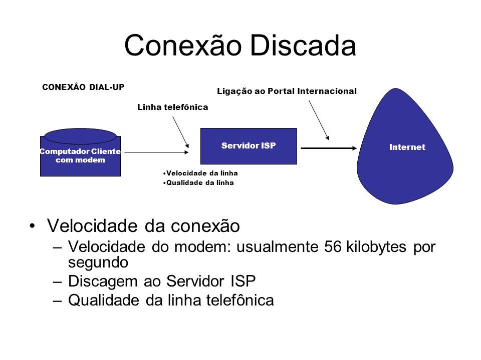 Conexão Discada Velocidade da conexão –Velocidade do modem: usualmente 56 kilobytes por segundo –Discagem ao Servidor ISP –Qualidade da linha telefôni