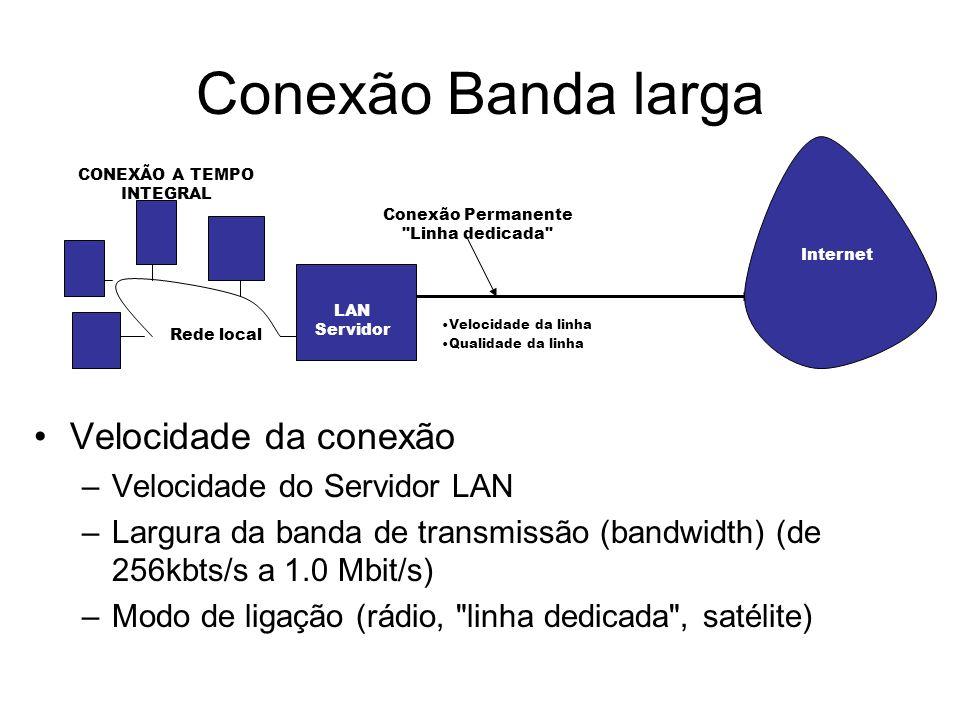 Conexão Banda larga Velocidade da conexão –Velocidade do Servidor LAN –Largura da banda de transmissão (bandwidth) (de 256kbts/s a 1.0 Mbit/s) –Modo d