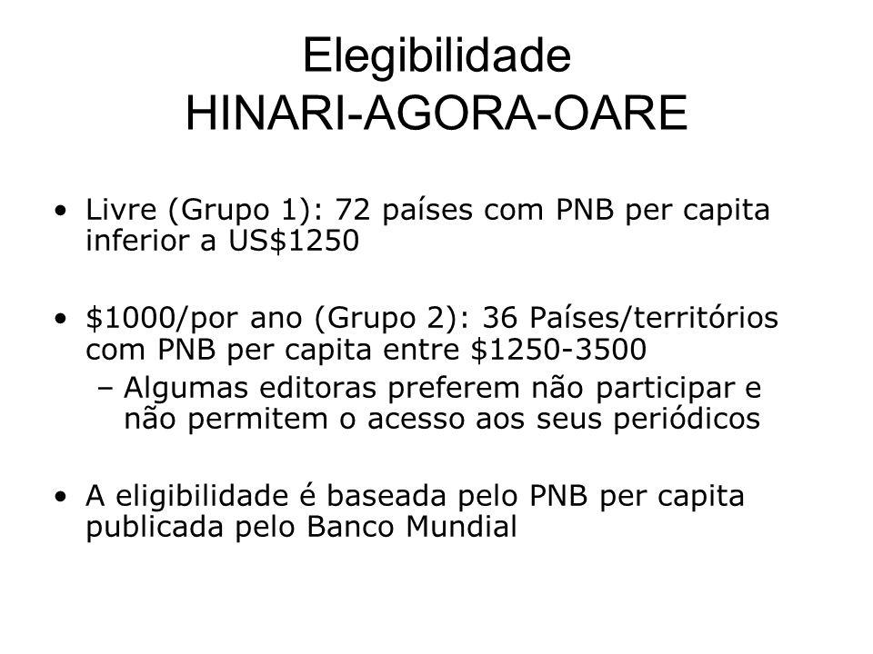 Elegibilidade HINARI-AGORA-OARE Livre (Grupo 1): 72 países com PNB per capita inferior a US$1250 $1000/por ano (Grupo 2): 36 Países/territórios com PN