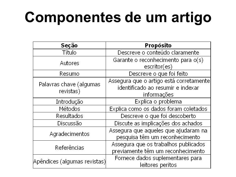 Componentes de um artigo