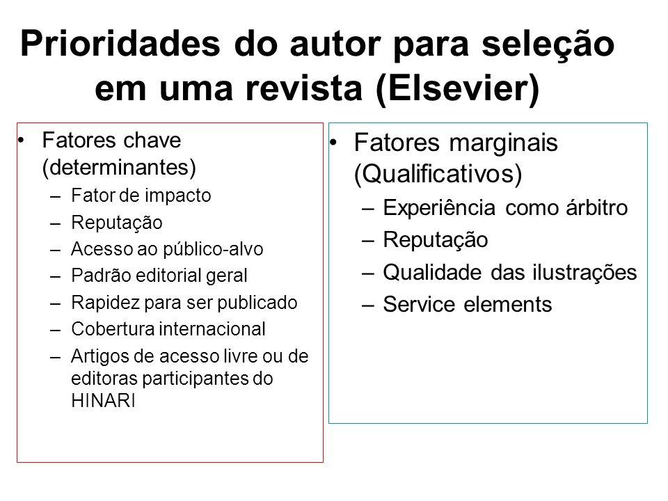 Prioridades do autor para seleção em uma revista (Elsevier) Fatores chave (determinantes) –Fator de impacto –Reputação –Acesso ao público-alvo –Padrão