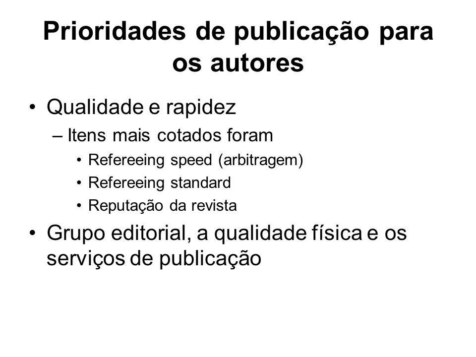 Prioridades de publicação para os autores Qualidade e rapidez –Itens mais cotados foram Refereeing speed (arbitragem) Refereeing standard Reputação da