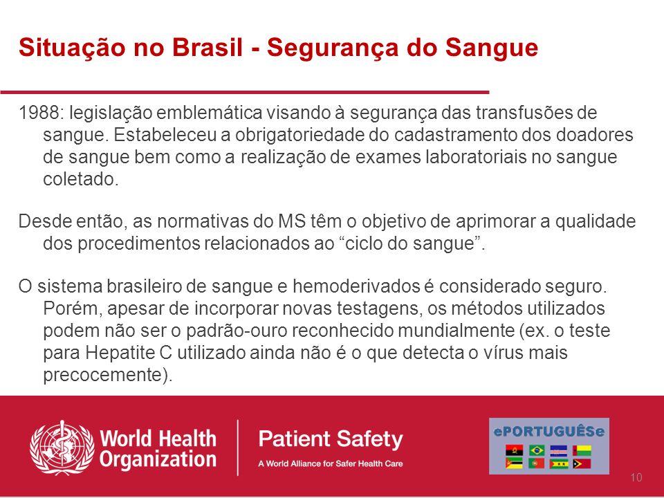 Situação no Brasil - Segurança do Sangue 1988: legislação emblemática visando à segurança das transfusões de sangue.