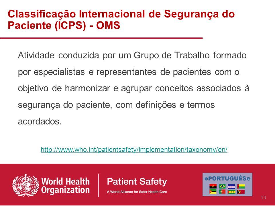 Classificação Internacional de Segurança do Paciente (ICPS) - OMS Atividade conduzida por um Grupo de Trabalho formado por especialistas e representantes de pacientes com o objetivo de harmonizar e agrupar conceitos associados à segurança do paciente, com definições e termos acordados.