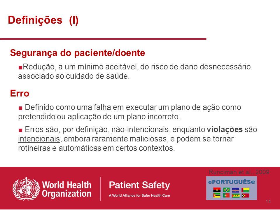 Definições (I) Segurança do paciente/doente Redução, a um mínimo aceitável, do risco de dano desnecessário associado ao cuidado de saúde.