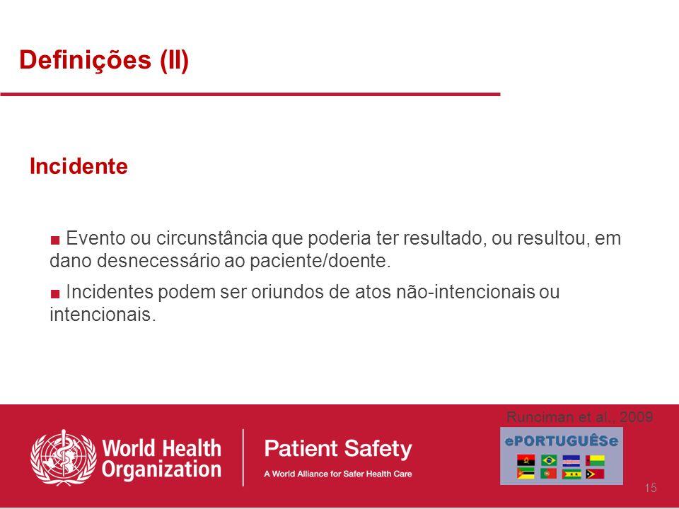 Definições (II) Incidente Evento ou circunstância que poderia ter resultado, ou resultou, em dano desnecessário ao paciente/doente.
