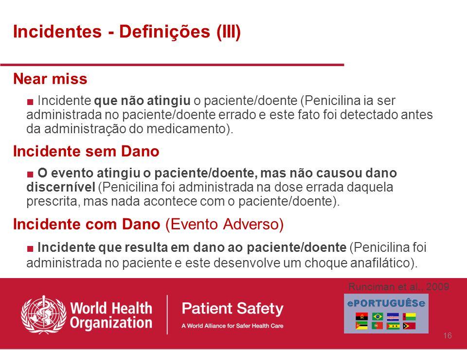 Incidentes - Definições (III) Near miss Incidente que não atingiu o paciente/doente (Penicilina ia ser administrada no paciente/doente errado e este fato foi detectado antes da administração do medicamento).