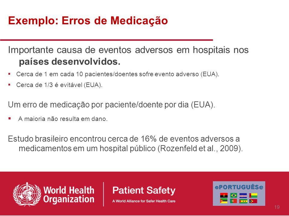 Exemplo: Erros de Medicação Importante causa de eventos adversos em hospitais nos países desenvolvidos.