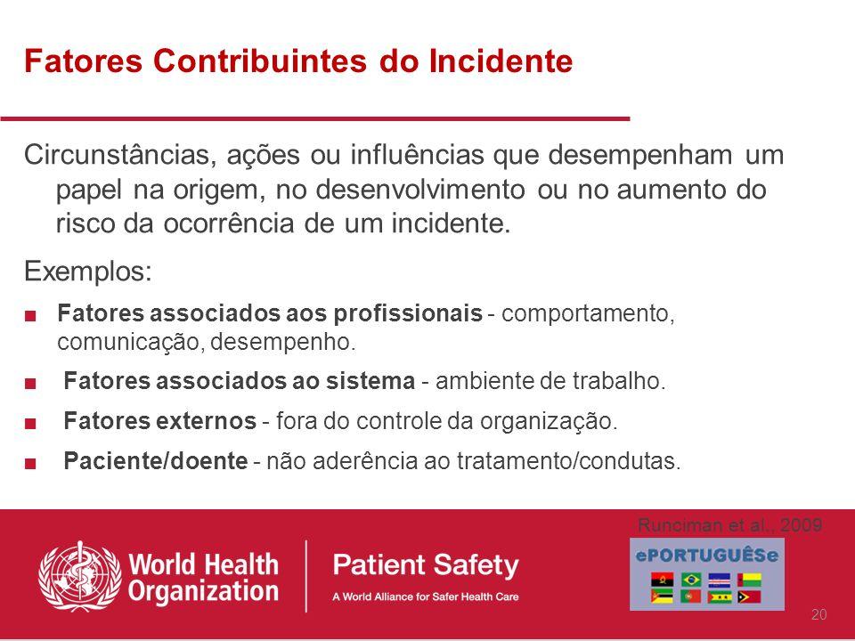 Fatores Contribuintes do Incidente Circunstâncias, ações ou influências que desempenham um papel na origem, no desenvolvimento ou no aumento do risco da ocorrência de um incidente.