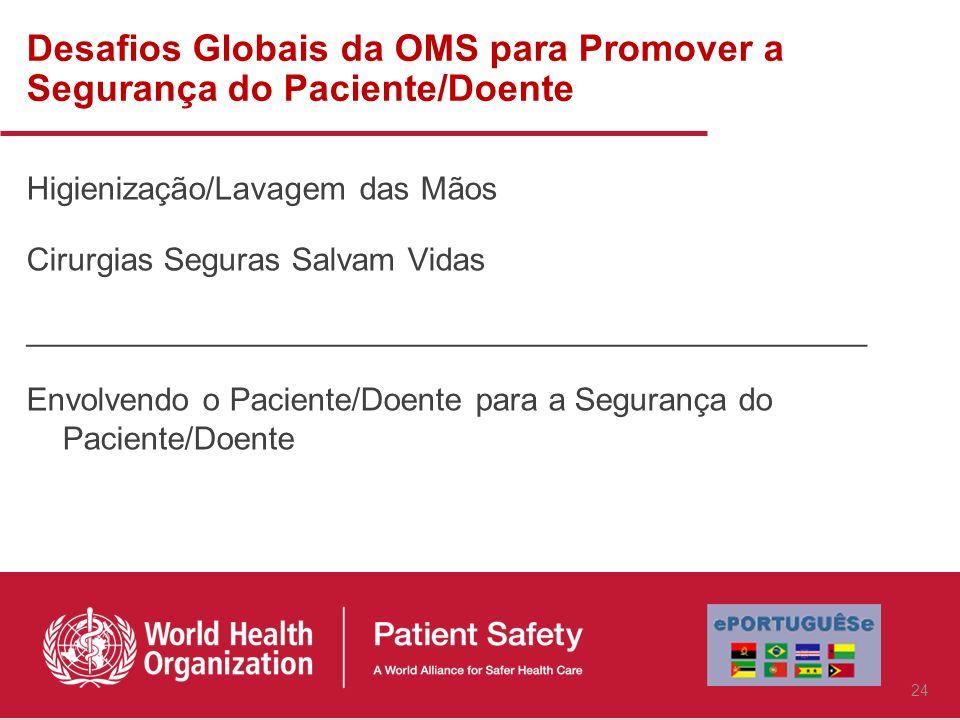 Desafios Globais da OMS para Promover a Segurança do Paciente/Doente Higienização/Lavagem das Mãos Cirurgias Seguras Salvam Vidas _______________________________________________ Envolvendo o Paciente/Doente para a Segurança do Paciente/Doente 24