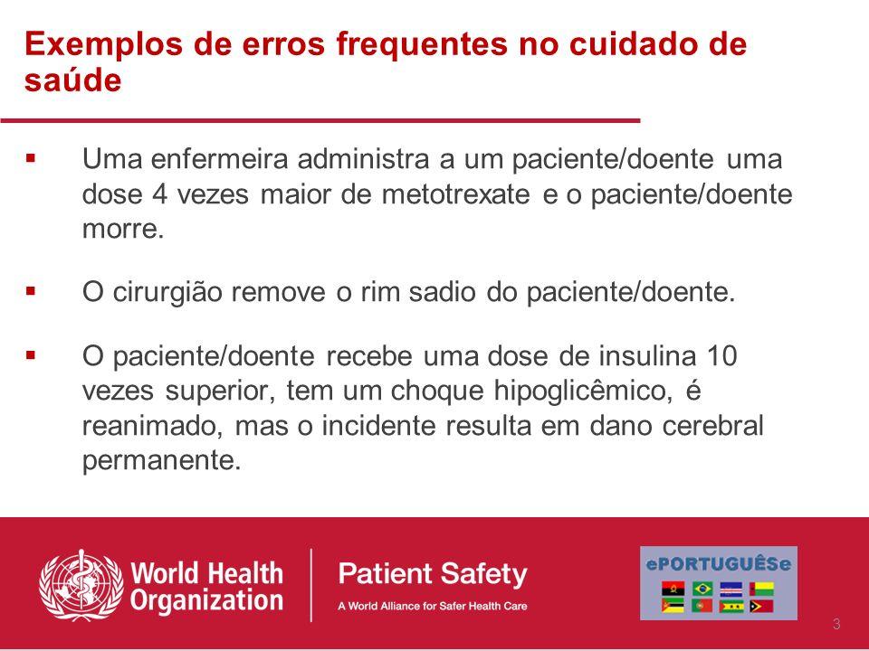 Exemplos de erros frequentes no cuidado de saúde Uma enfermeira administra a um paciente/doente uma dose 4 vezes maior de metotrexate e o paciente/doente morre.