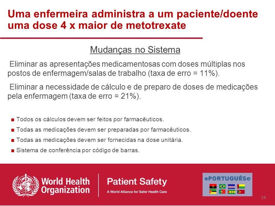 Uma enfermeira administra a um paciente/doente uma dose 4 x maior de metotrexate Mudanças no Sistema Eliminar as apresentações medicamentosas com doses múltiplas nos postos de enfermagem/salas de trabalho (taxa de erro = 11%).