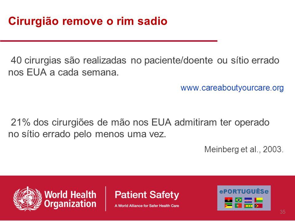 Cirurgião remove o rim sadio 40 cirurgias são realizadas no paciente/doente ou sítio errado nos EUA a cada semana.