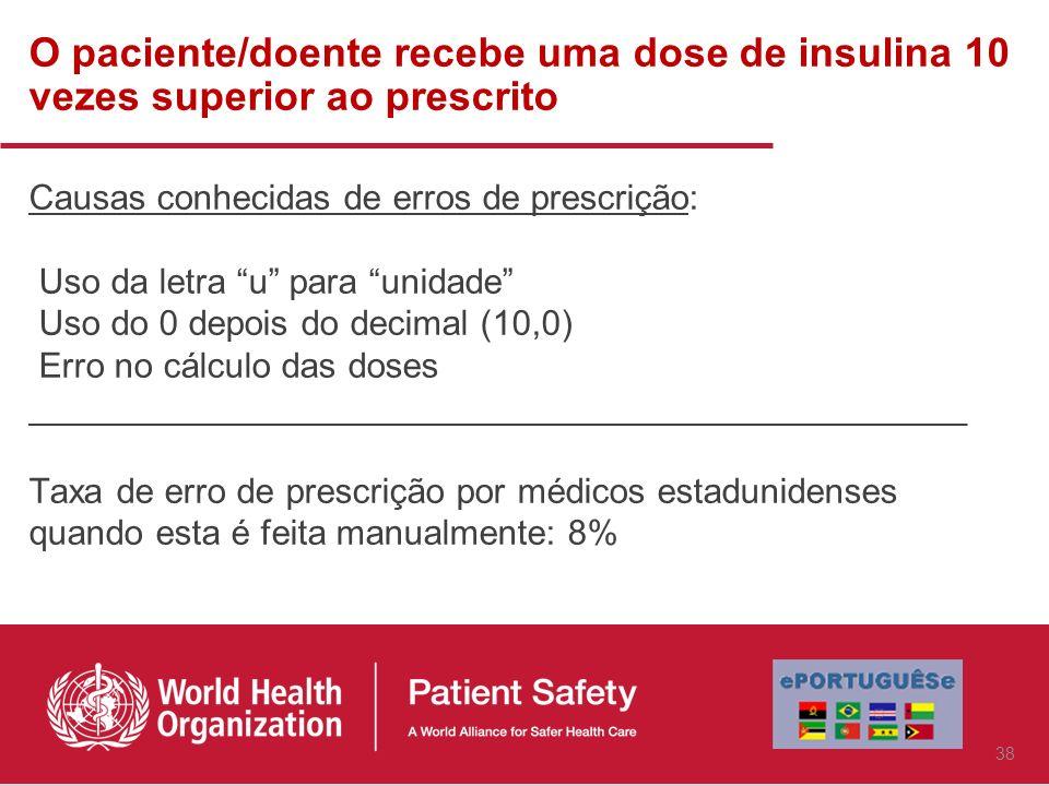 O paciente/doente recebe uma dose de insulina 10 vezes superior ao prescrito Causas conhecidas de erros de prescrição: Uso da letra u para unidade Uso do 0 depois do decimal (10,0) Erro no cálculo das doses ________________________________________________ Taxa de erro de prescrição por médicos estadunidenses quando esta é feita manualmente: 8% 38