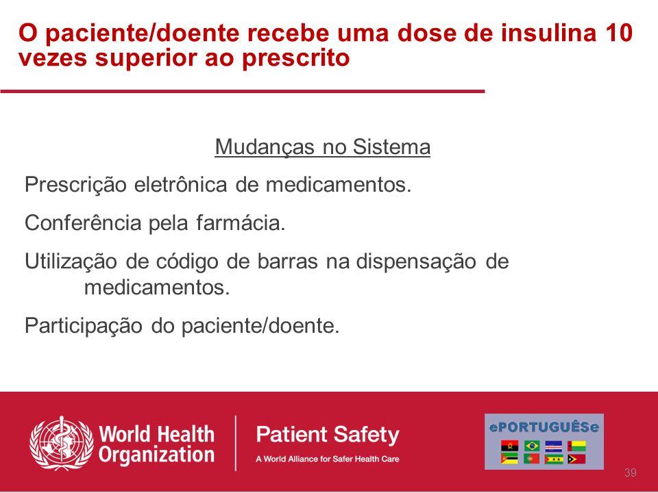 O paciente/doente recebe uma dose de insulina 10 vezes superior ao prescrito Mudanças no Sistema Prescrição eletrônica de medicamentos.