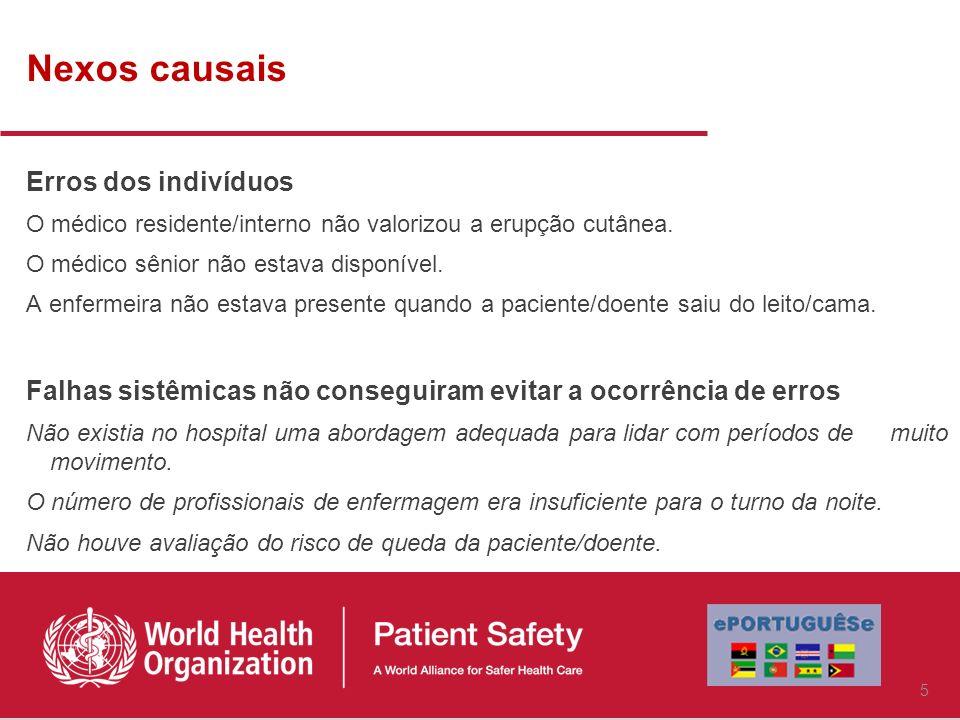 Nexos causais Erros dos indivíduos O médico residente/interno não valorizou a erupção cutânea.