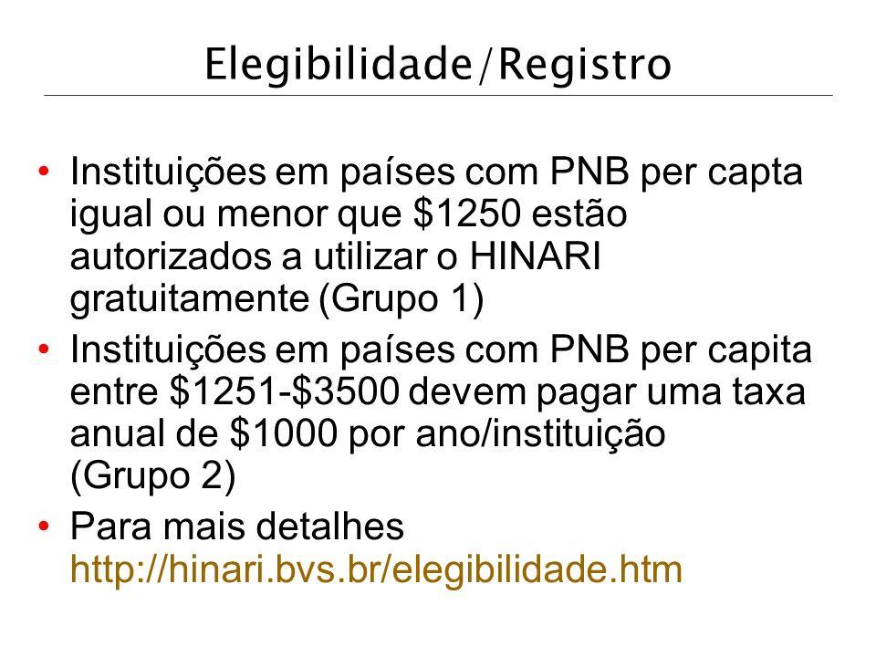 Elegibilidade/Registro Instituições em países com PNB per capta igual ou menor que $1250 estão autorizados a utilizar o HINARI gratuitamente (Grupo 1)