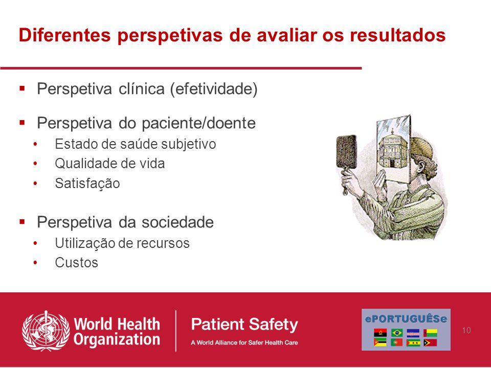 Diferentes perspetivas de avaliar os resultados Perspetiva clínica (efetividade) Perspetiva do paciente/doente Estado de saúde subjetivo Qualidade de