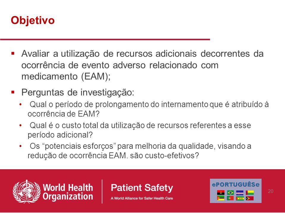 Objetivo Avaliar a utilização de recursos adicionais decorrentes da ocorrência de evento adverso relacionado com medicamento (EAM); Perguntas de inves