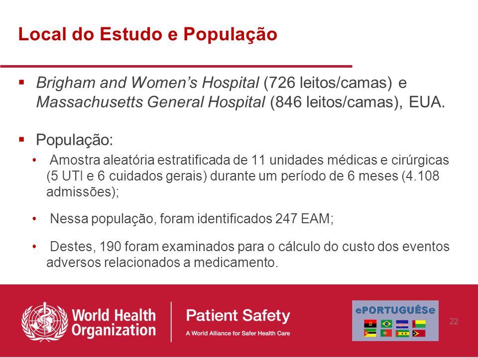 Local do Estudo e População Brigham and Womens Hospital (726 leitos/camas) e Massachusetts General Hospital (846 leitos/camas), EUA. População: Amostr