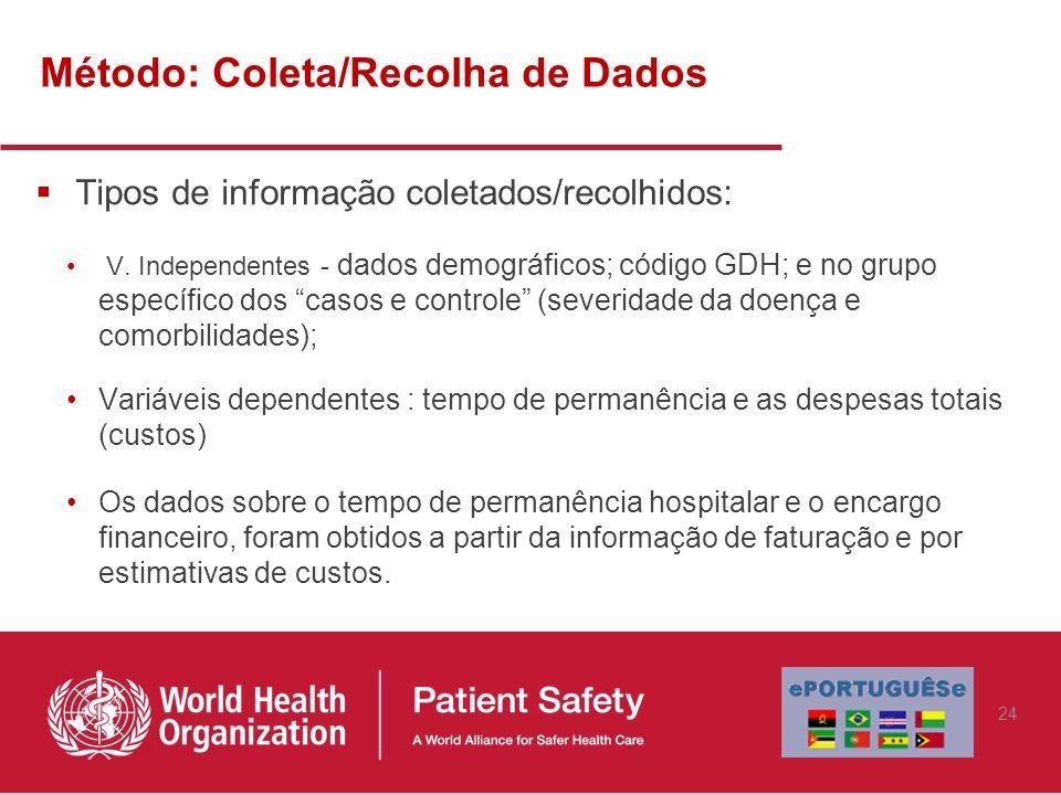 Método: Coleta/Recolha de Dados Tipos de informação coletados/recolhidos: V. Independentes - dados demográficos; código GDH; e no grupo específico dos
