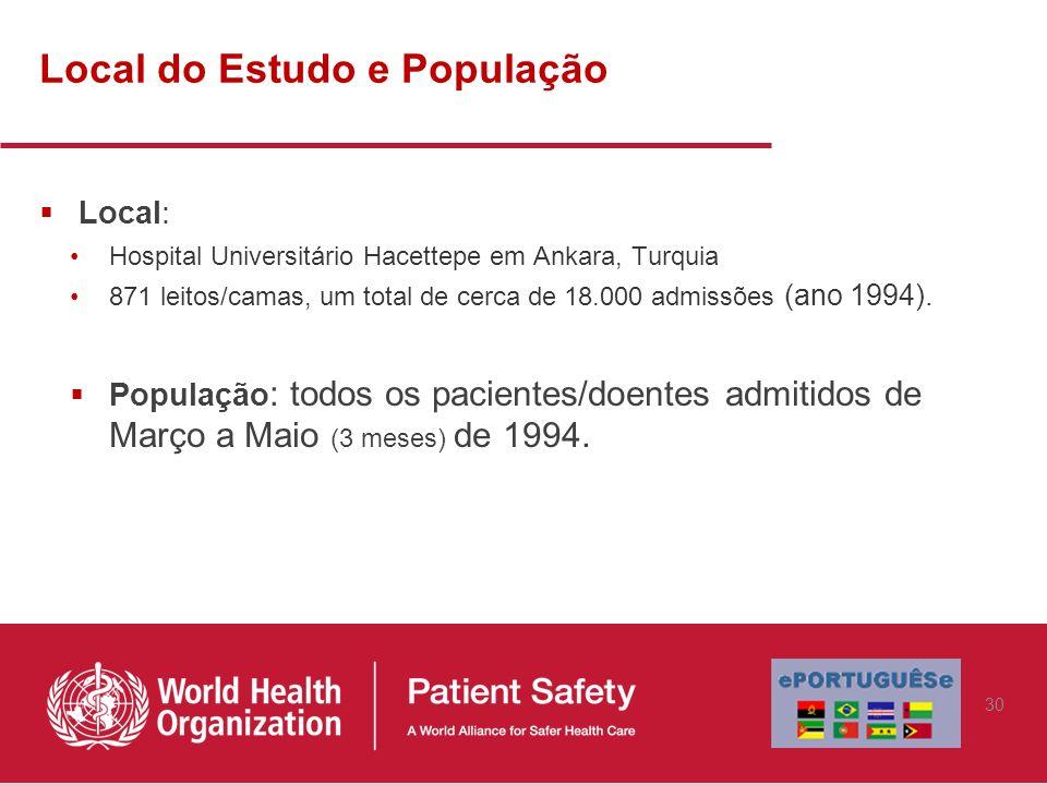 Local do Estudo e População Local: Hospital Universitário Hacettepe em Ankara, Turquia 871 leitos/camas, um total de cerca de 18.000 admissões (ano 19