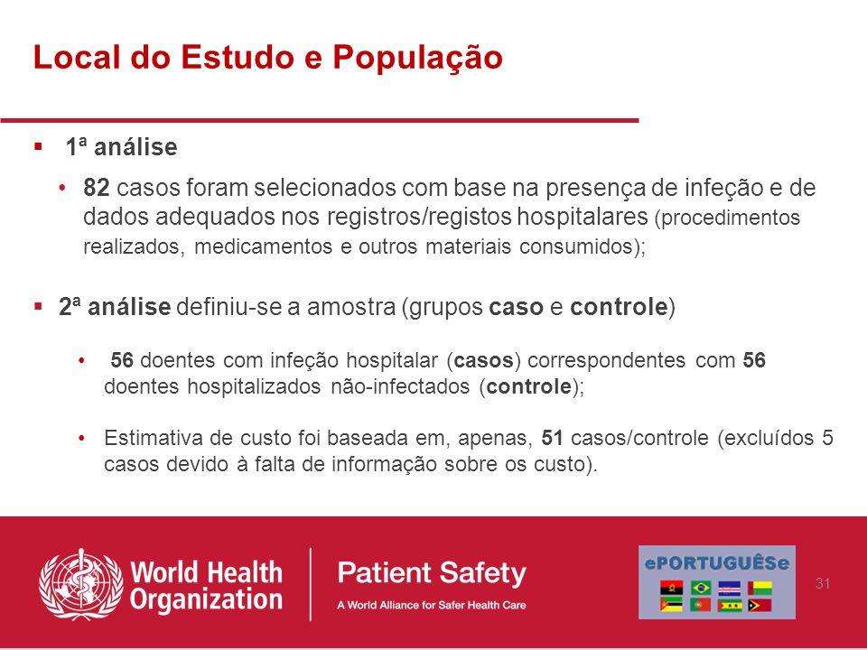 Local do Estudo e População 1ª análise 82 casos foram selecionados com base na presença de infeção e de dados adequados nos registros/registos hospita