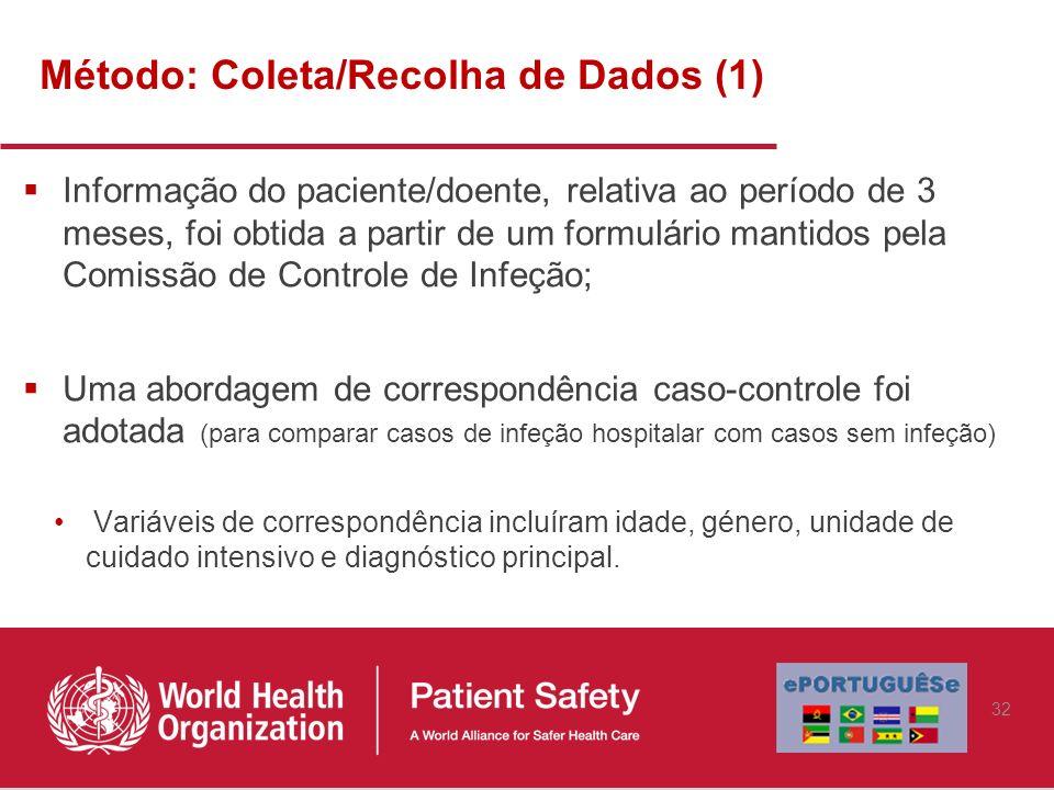 Método: Coleta/Recolha de Dados (1) Informação do paciente/doente, relativa ao período de 3 meses, foi obtida a partir de um formulário mantidos pela